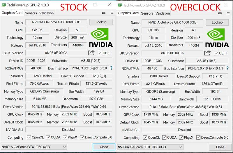 ASUS ROG Strix GeForce GTX 1060